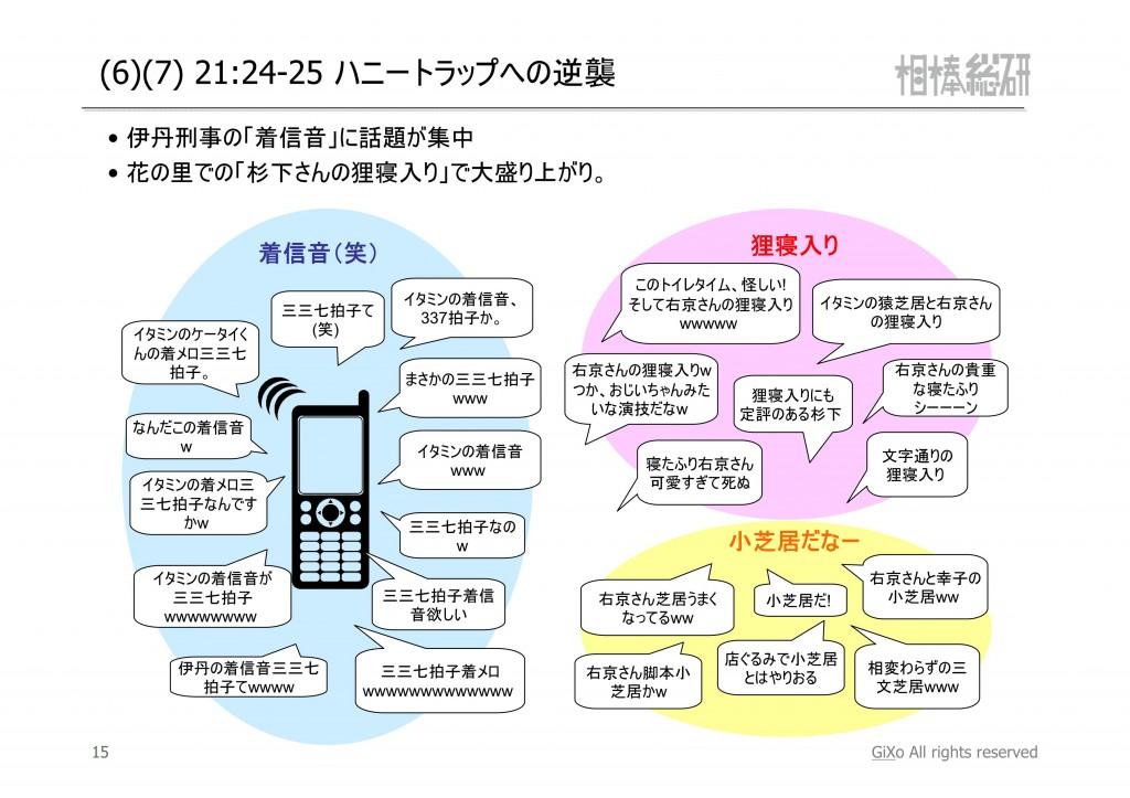 20130120_相棒総研_相棒_第12話_PDF_16
