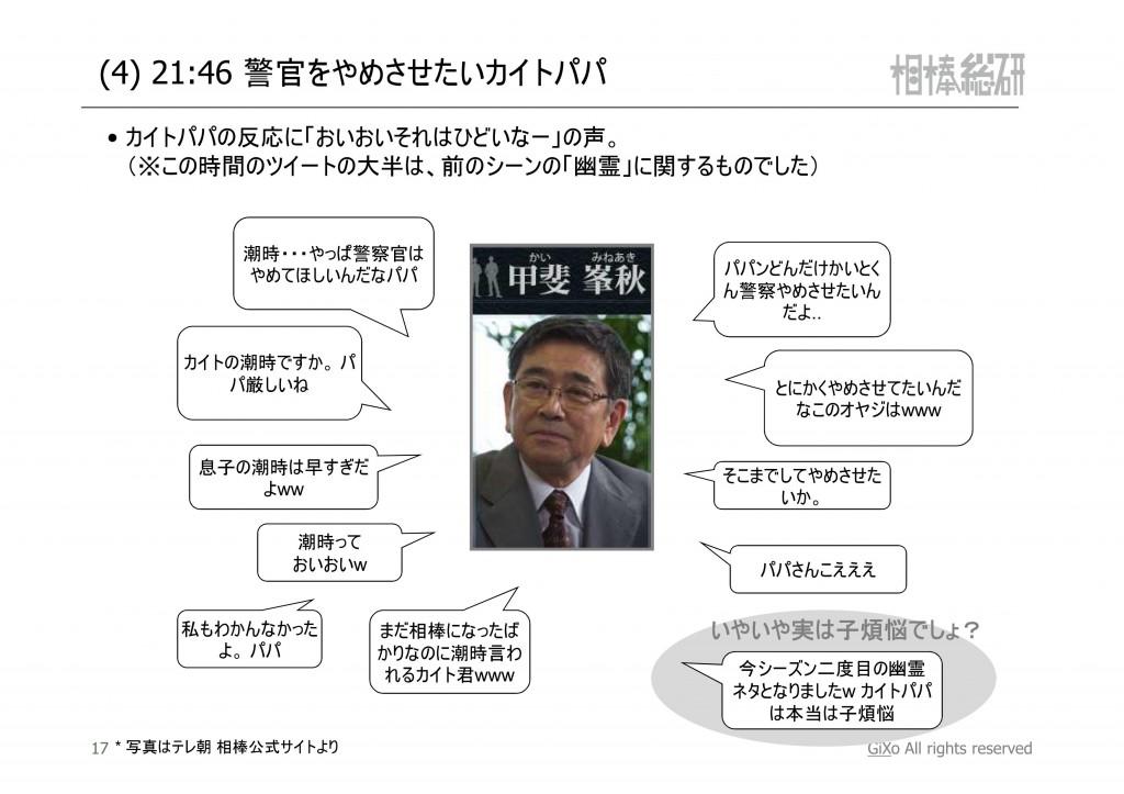 20121224_相棒総研_相棒_第10話_PDF_18