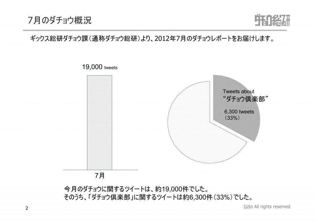 20120815_ダチョウ総研_7月_PDF_02