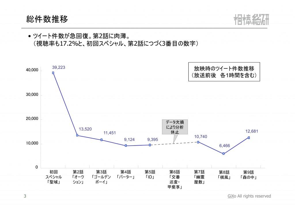 20121216_相棒総研_相棒_第9話_PDF_04