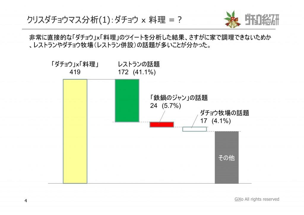 20121225_ダチョウ総研_クリスマス_PDF_04