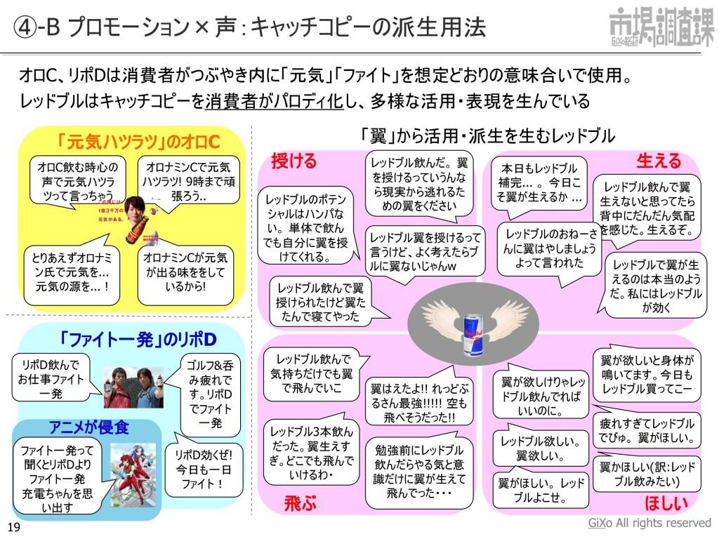 20130205_業界調査部_エナジードリンク_PDF_19