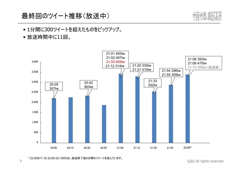 20130324_相棒総研_相棒_第19話_PDF_08