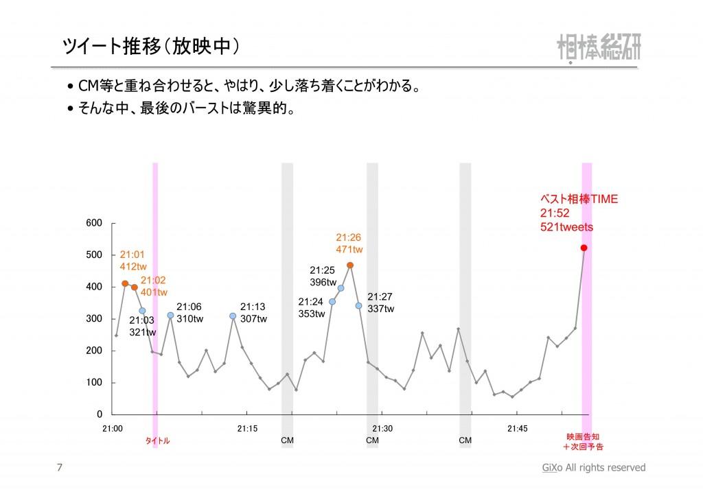 20130120_相棒総研_相棒_第12話_PDF_08