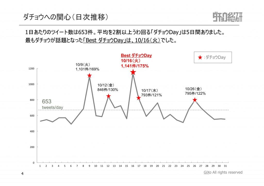 20121119_ダチョウ総研_10月_PDF_04