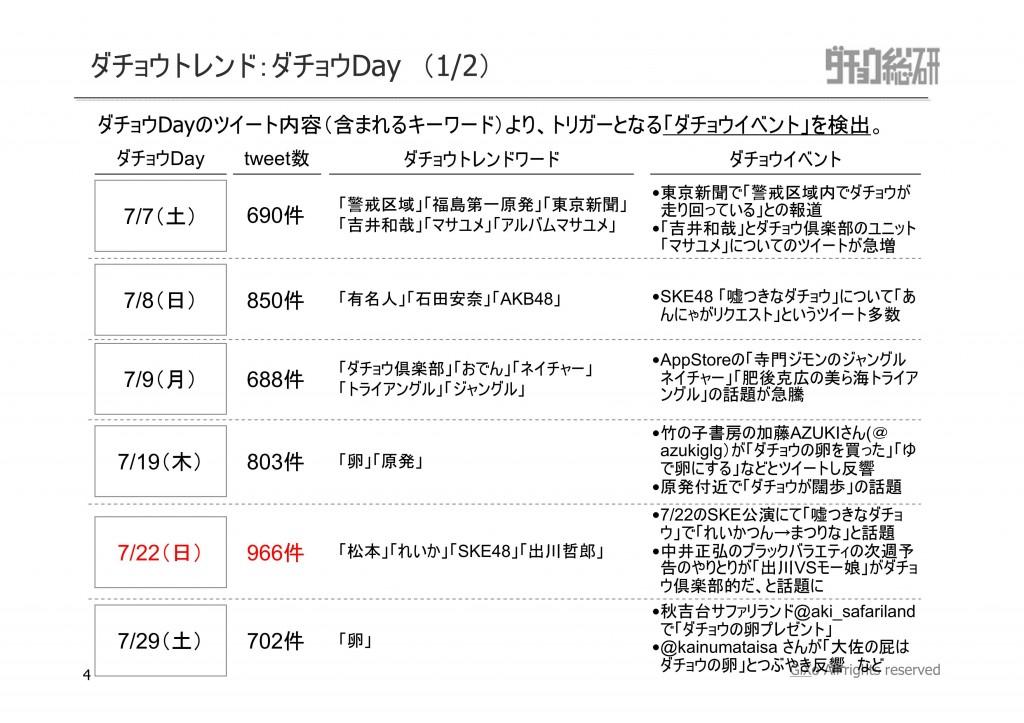 20120815_ダチョウ総研_7月_PDF_04