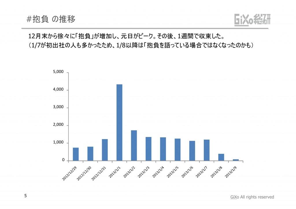 20130206_GRIレポート_#抱負2013_PDF_05