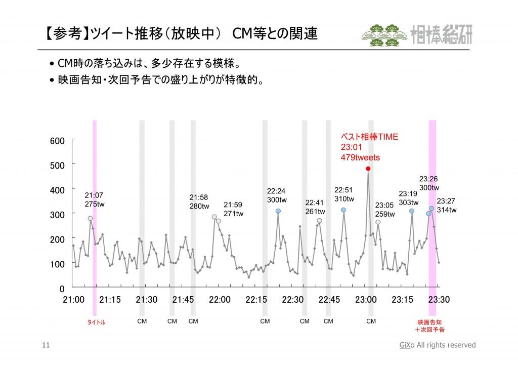 20130114_相棒総研_相棒_スペシャル_PDF_12