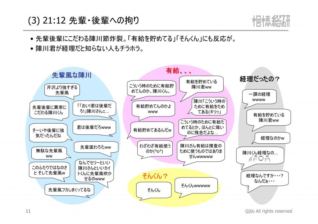 20130127_相棒総研_相棒_第13話_PDF_12