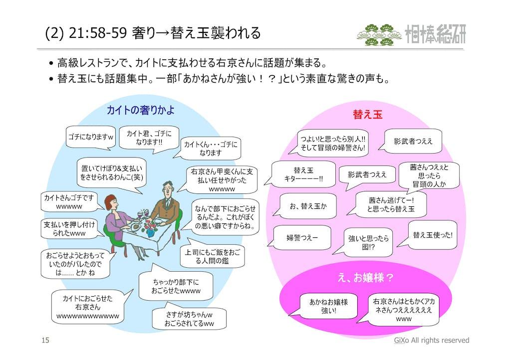 20130114_相棒総研_相棒_スペシャル_PDF_16