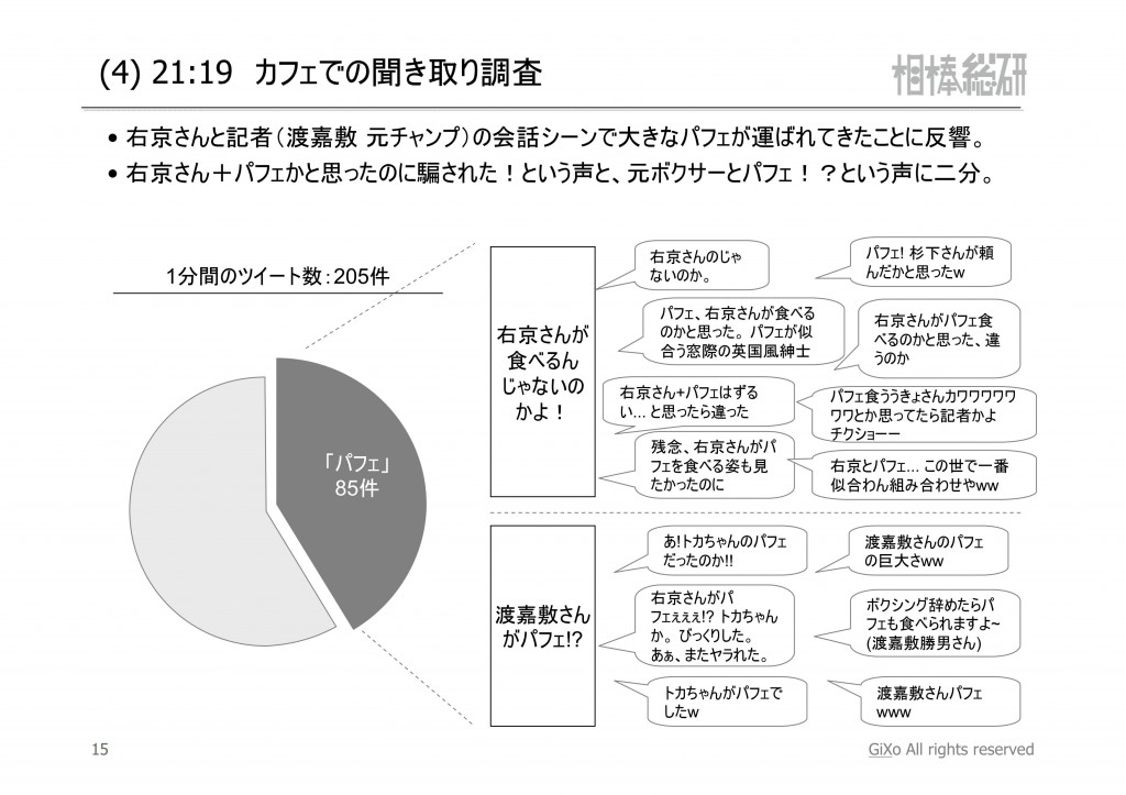 20121027_相棒総研_相棒_第3話_PDF_16