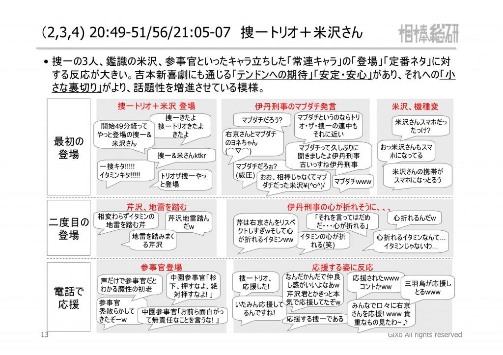20121014_相棒総研_相棒_第1話_PDF_14