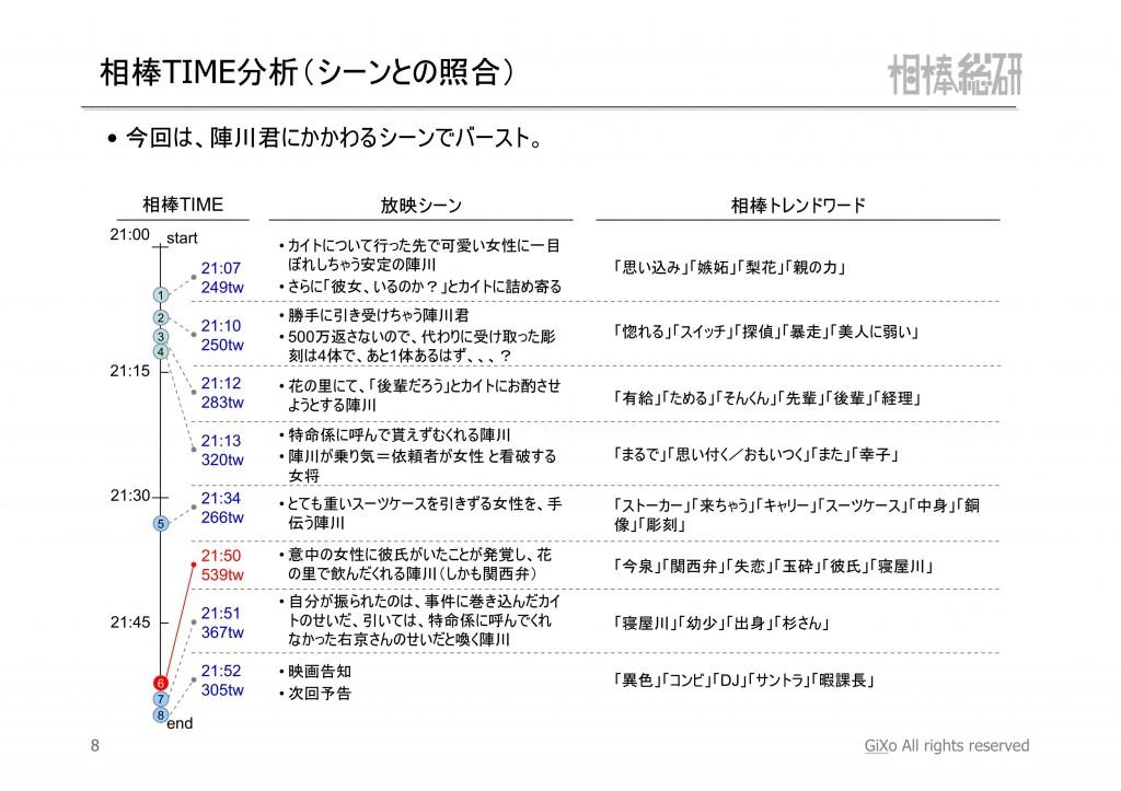 20130127_相棒総研_相棒_第13話_PDF_09