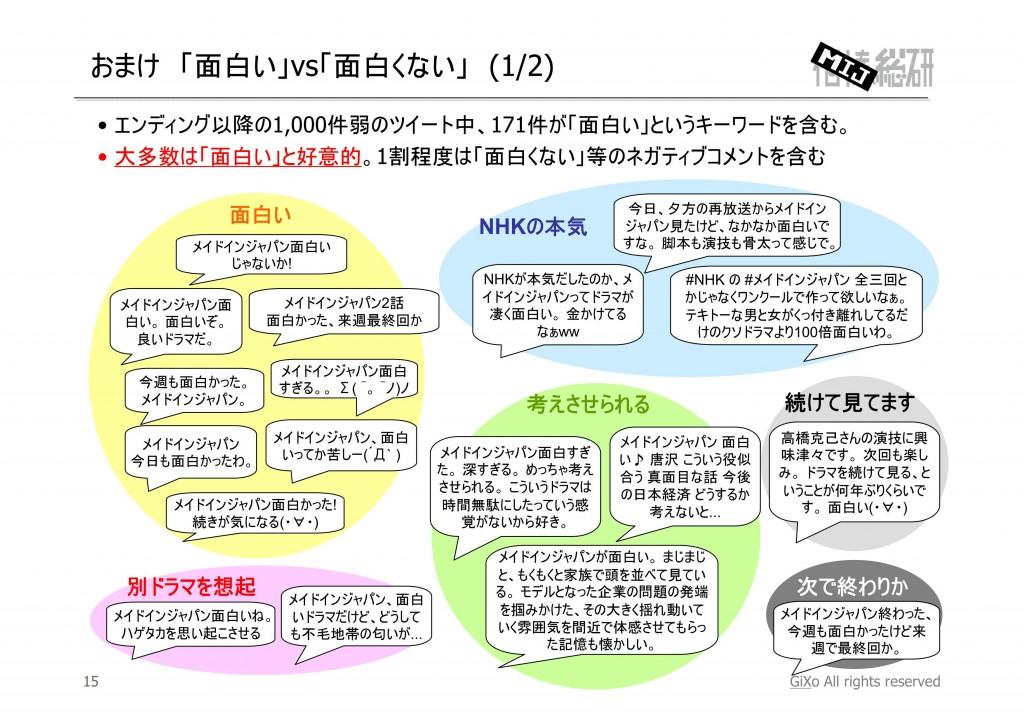20130203_相棒総研_MIJ_第2話_PDF_16