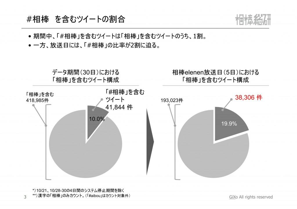 20121126_相棒総研_相棒_用語_PDF_04