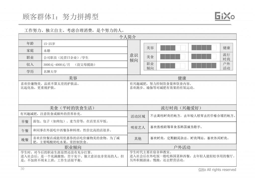 20130304_業界調査部_中国おしゃれ女子_CHI_PDF_30