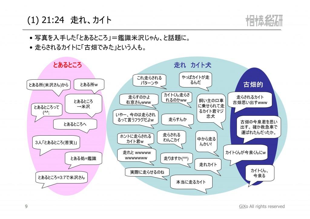 20130224_相棒総研_相棒_第16話_PDF_10