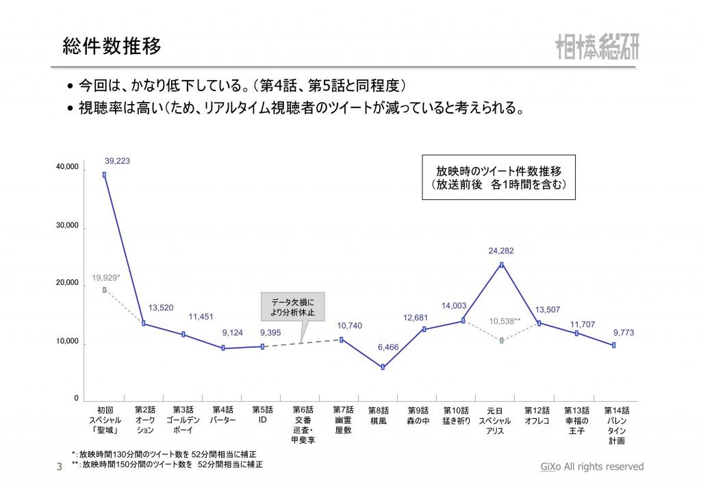 20130209_相棒総研_相棒_第14話_PDF_04