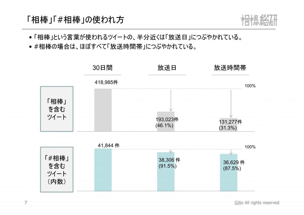 20121126_相棒総研_相棒_用語_PDF_08