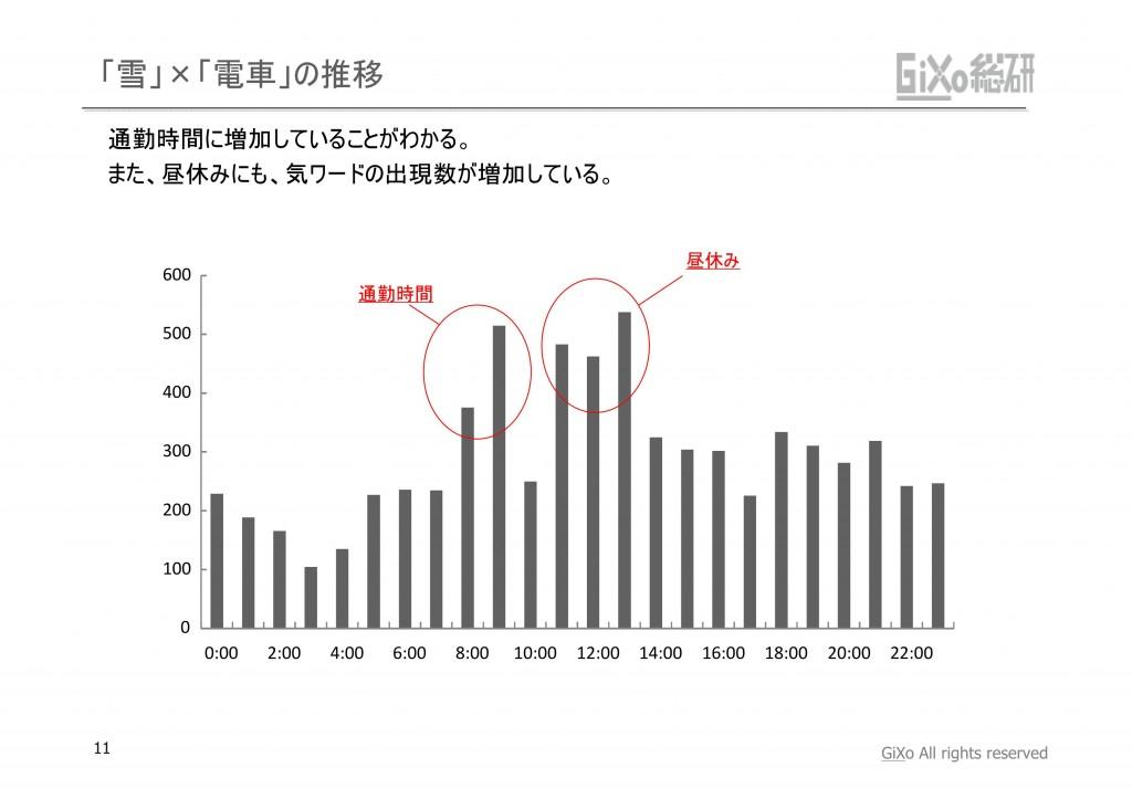 20130208_GRIレポート_東京を襲わなかった大雪_PDF_11