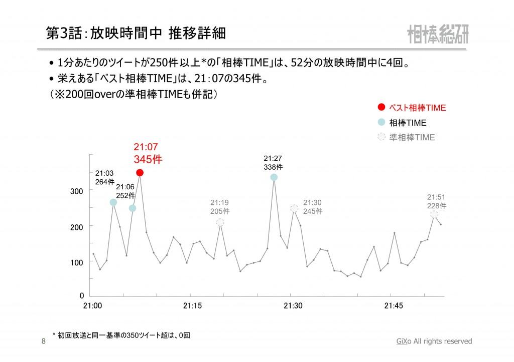 20121027_相棒総研_相棒_第3話_PDF_09
