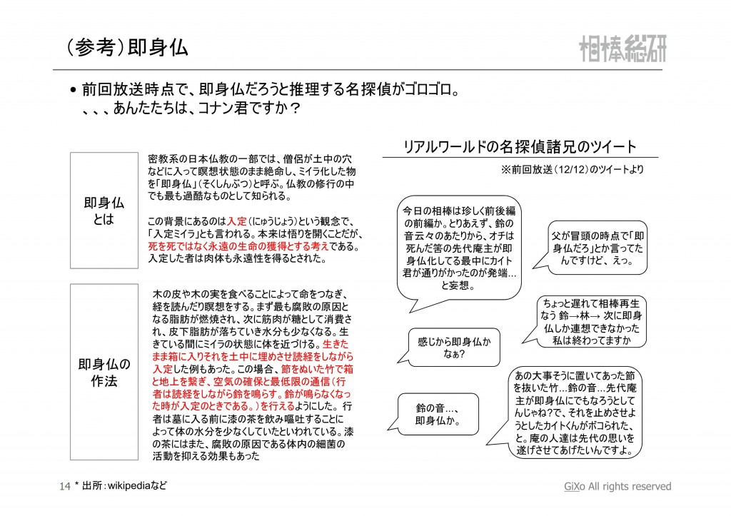 20121224_相棒総研_相棒_第10話_PDF_15