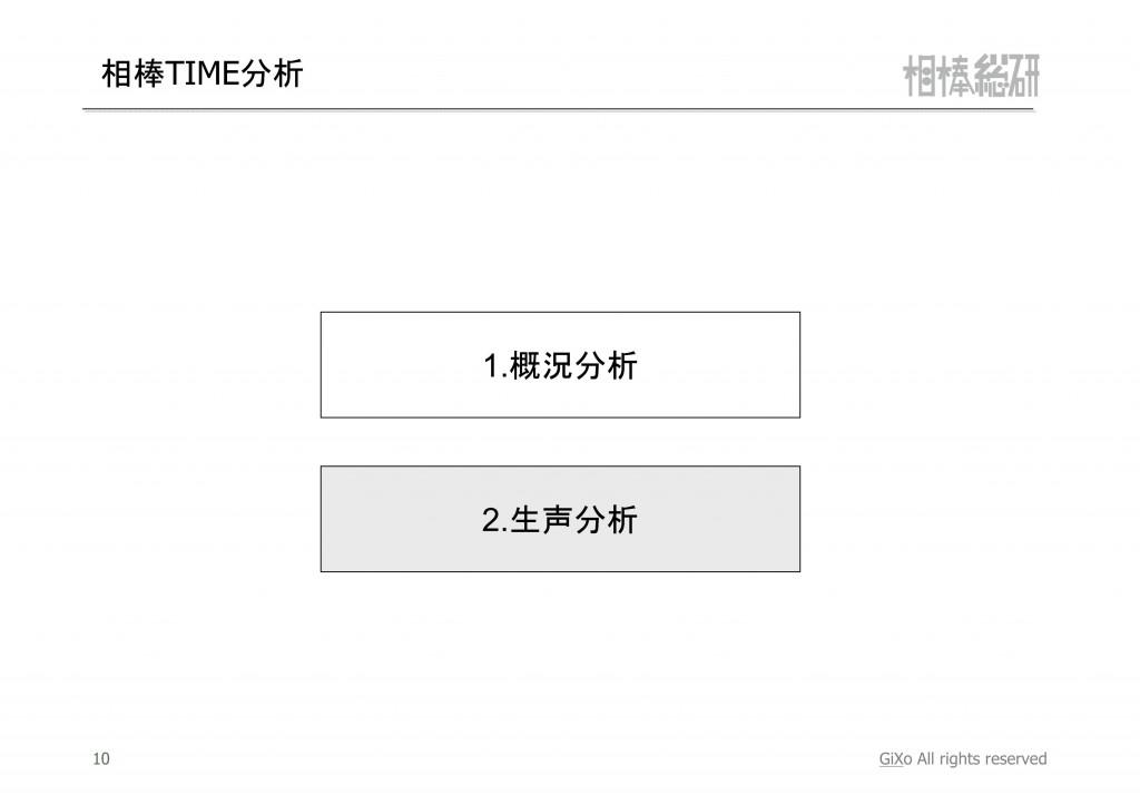 20121208_相棒総研_相棒_第8話_PDF_11