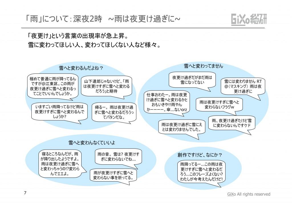 20130208_GRIレポート_東京を襲わなかった大雪_PDF_07