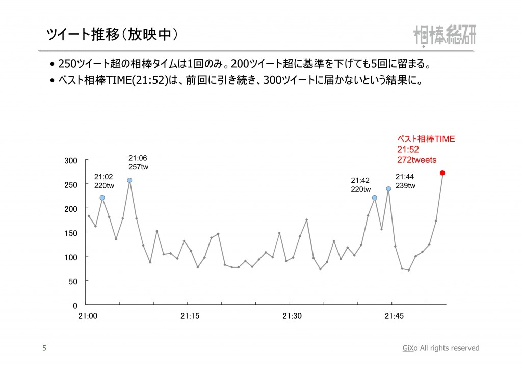 20130217_相棒総研_相棒_第15話_PDF_06