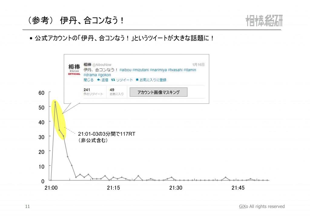 20130120_相棒総研_相棒_第12話_PDF_12
