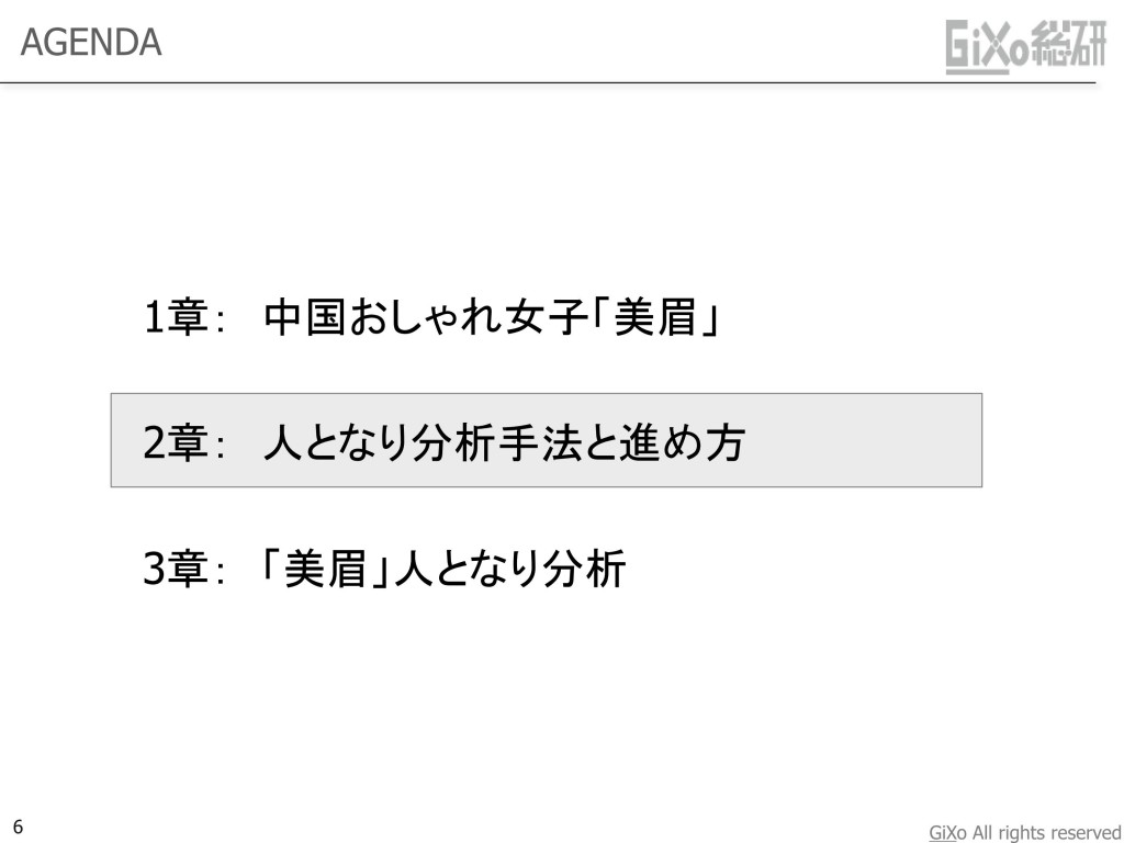 20130108_業界調査部_中国おしゃれ女子_JPN_PDF_06