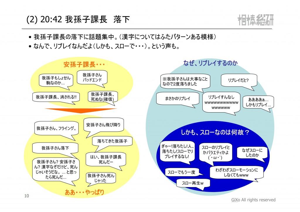 20130324_相棒総研_相棒_第19話_PDF_11