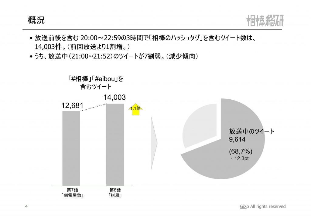 20121224_相棒総研_相棒_第10話_PDF_05