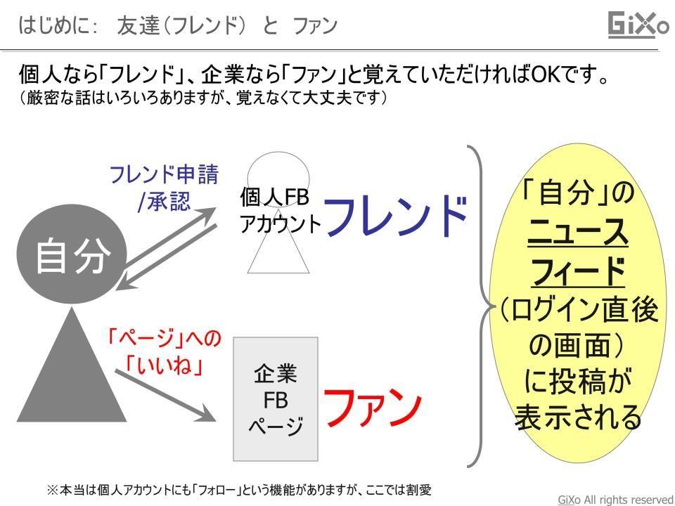 media_FB_operation_01
