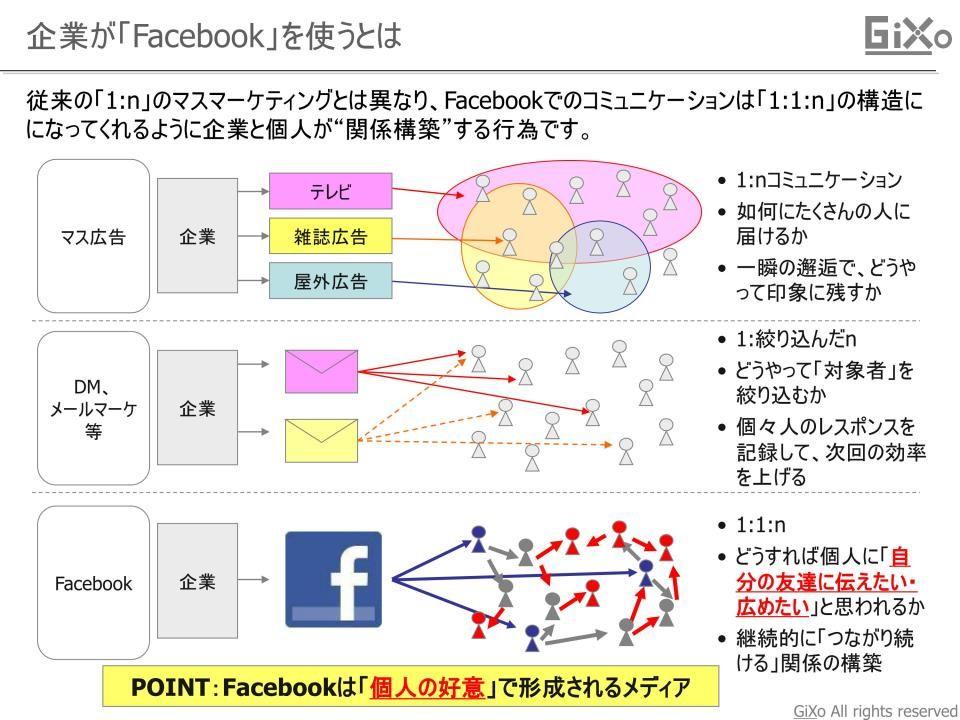 media_FB_operation_04