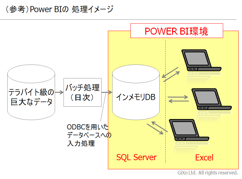 PowerBI_08_2