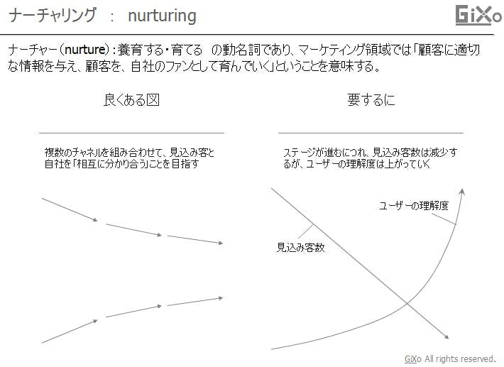 nurturing01