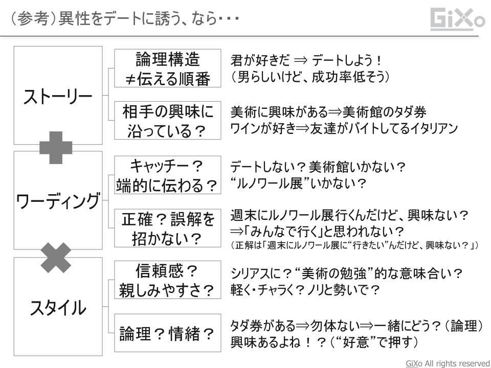 presentation_kotsu010