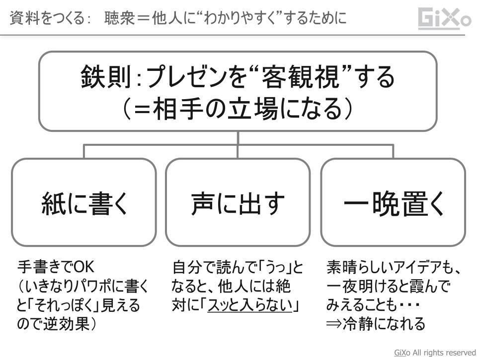 presentation_kotsu013