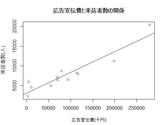data_plot2