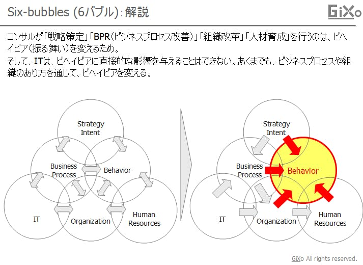 six_bubbles02