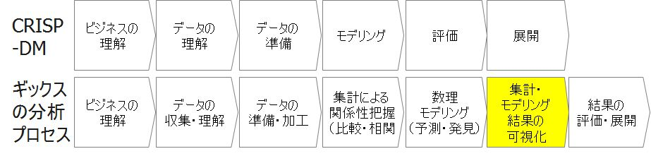 分析体系2.0-4