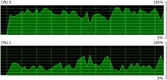 CPU_R2