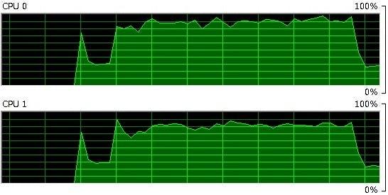 CPU_python2