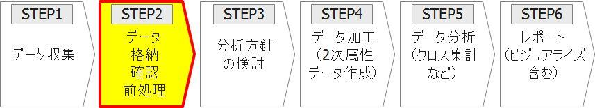 STEP1 データ格納__