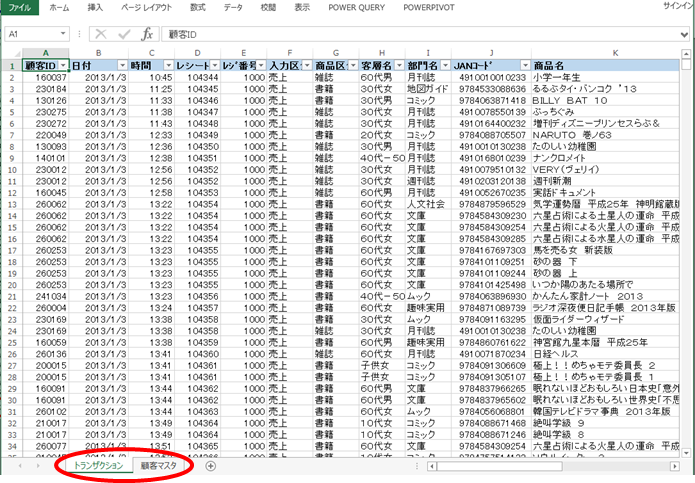 2.1 データの格納