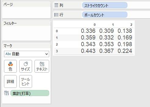 計算フィールド4