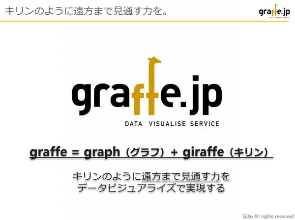 graffe_name_origin