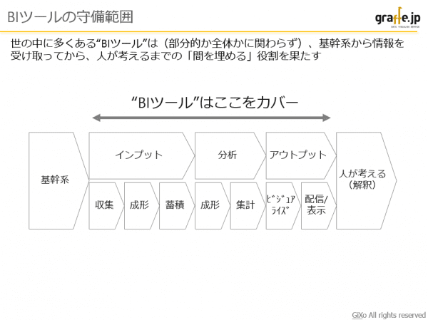 BI_tool_002