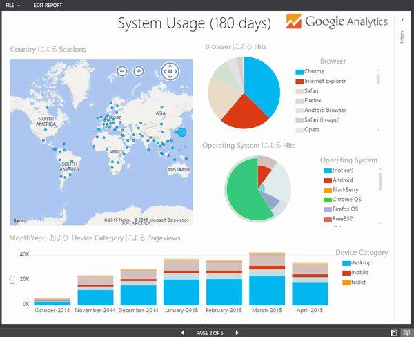 pbi_google_analytics2